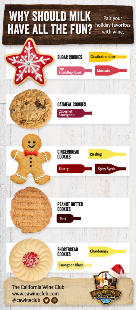 Holiday Cookie and Wine Pairing